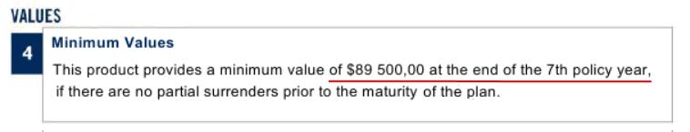 Unit-linked план SP500 Investors Trust с единовременным взносом – указание гарантий в проекте контракта
