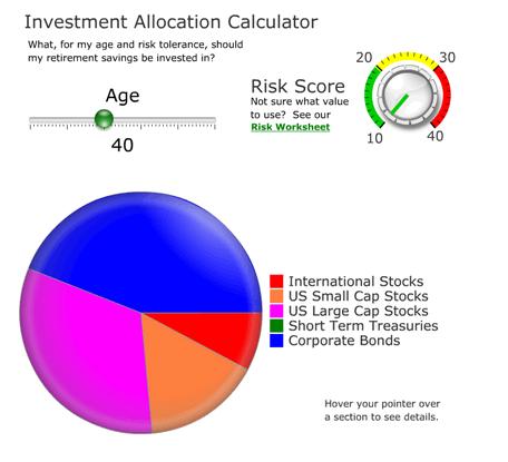 Частная пенсия: распределение активов в инвестиционном портфеле для целей пенсионного планирования
