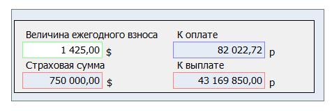 Расчет стоимости страхования жизни для российского полиса защиты от смерти по несчастному случаю
