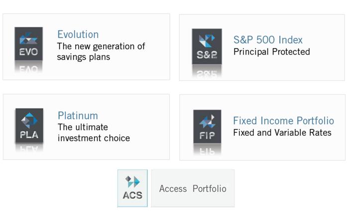 Инвестиционные планы ULIP (unit-linked insurance plan), предлагаемые компанией Investors Trust