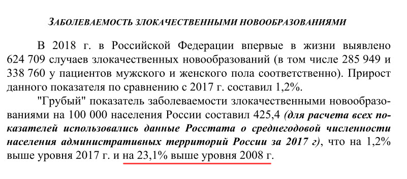 Статистика по заболеванию онкологией в России