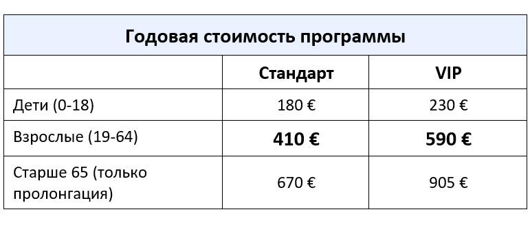 Best Doctors. Страховка от критических заболеваний в России