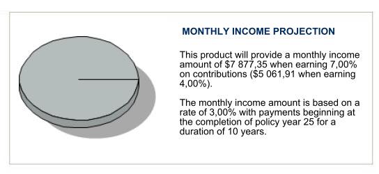Личный капитал создается чтобы обеспечить себя доходом по завершении карьеры
