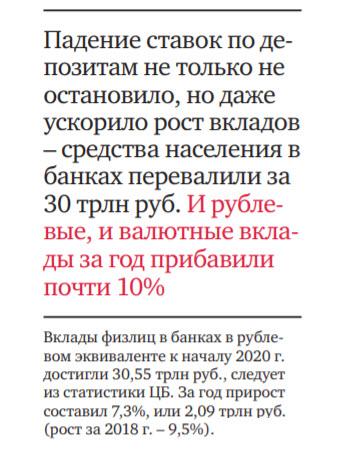 большинство россиян выбирают банковские депозиты с капитализацией по вкладу счету