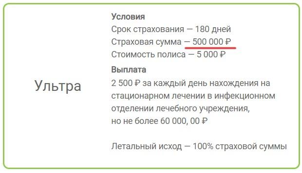 Стоимость страхования от коронавируса СК АрсеналЪ в полисе Ультра