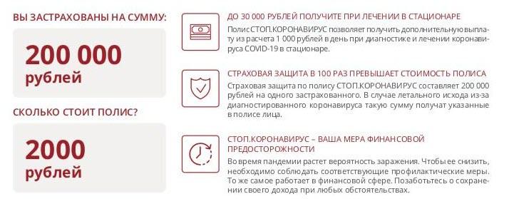 Основные параметры полиса страхования от коронавируса в России компании Капитал Life