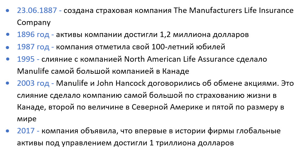 Основные вехи развития Manulife Financial corp, капитализация которой уже превышает 1 триллион долларов