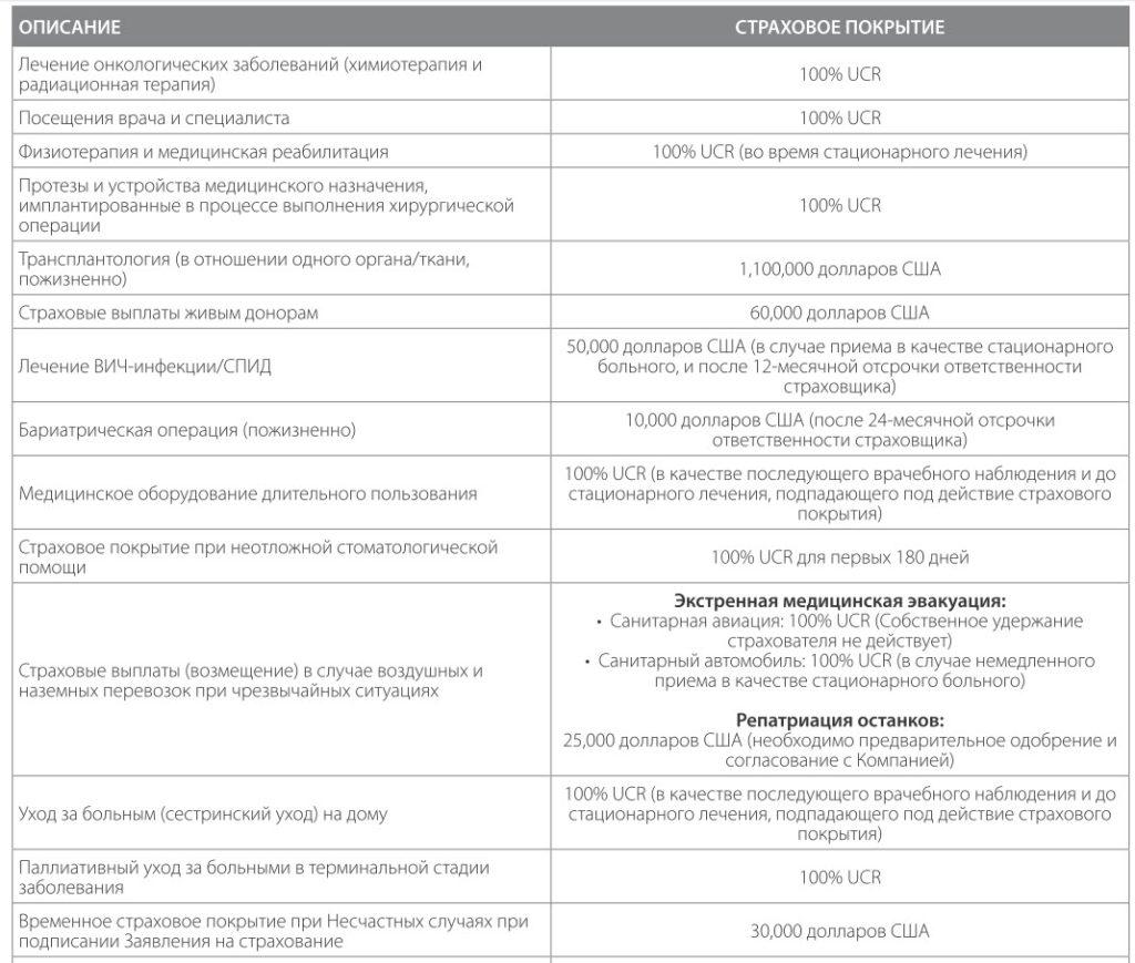 Лечение онкологии и трансплантация органов по страховке международного медицинского страхования