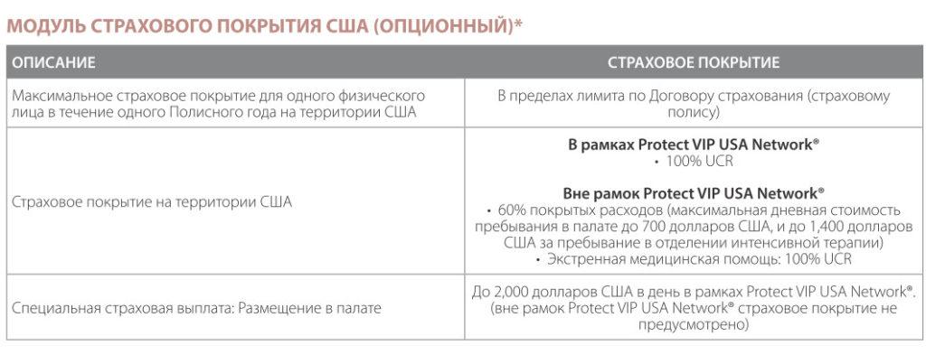 Модуль страхового покрытия в США – дополнительная опция в контракте международного медицинского страхования Protect VIP
