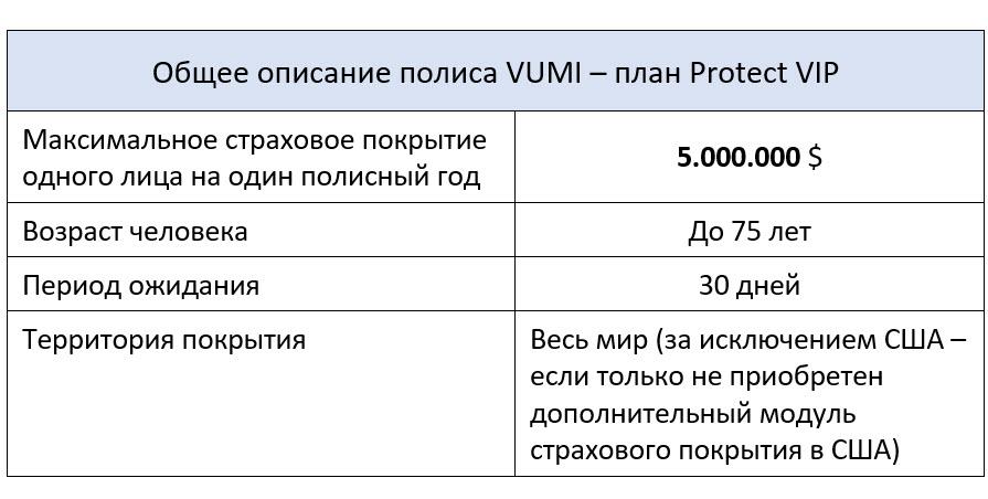 Основные свойства полиса страхования здоровья Protect VIP