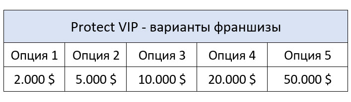 Международное медицинское страхование (ММС) от VUMI Group в России